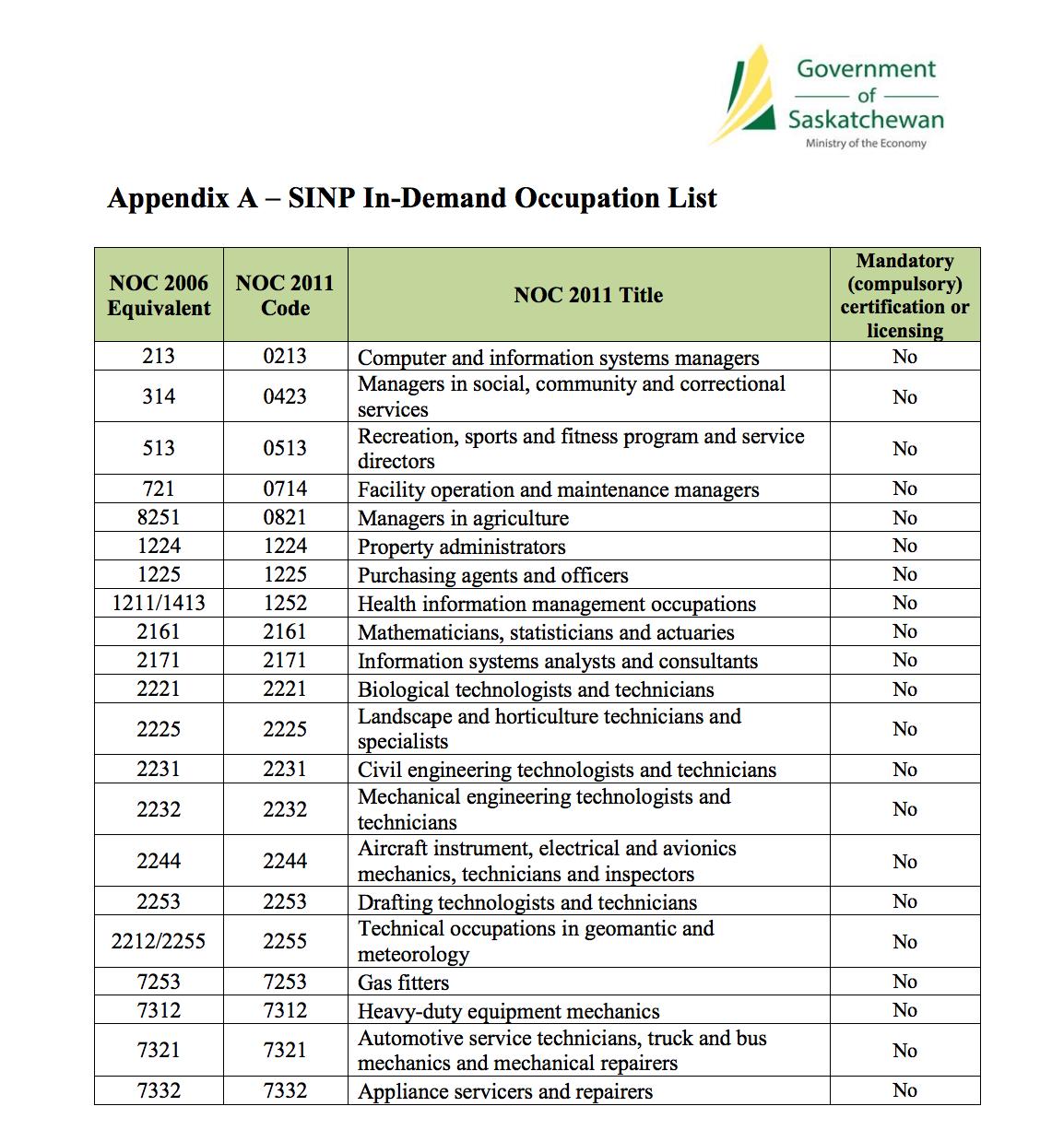 Screenshot-2016-06-20-21.39.28  Saskatchewan reabre seu programa de imigração com 600 novas vagas Screenshot 2016 06 20 21